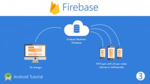 Firebase Relatime Database Tutorial Android