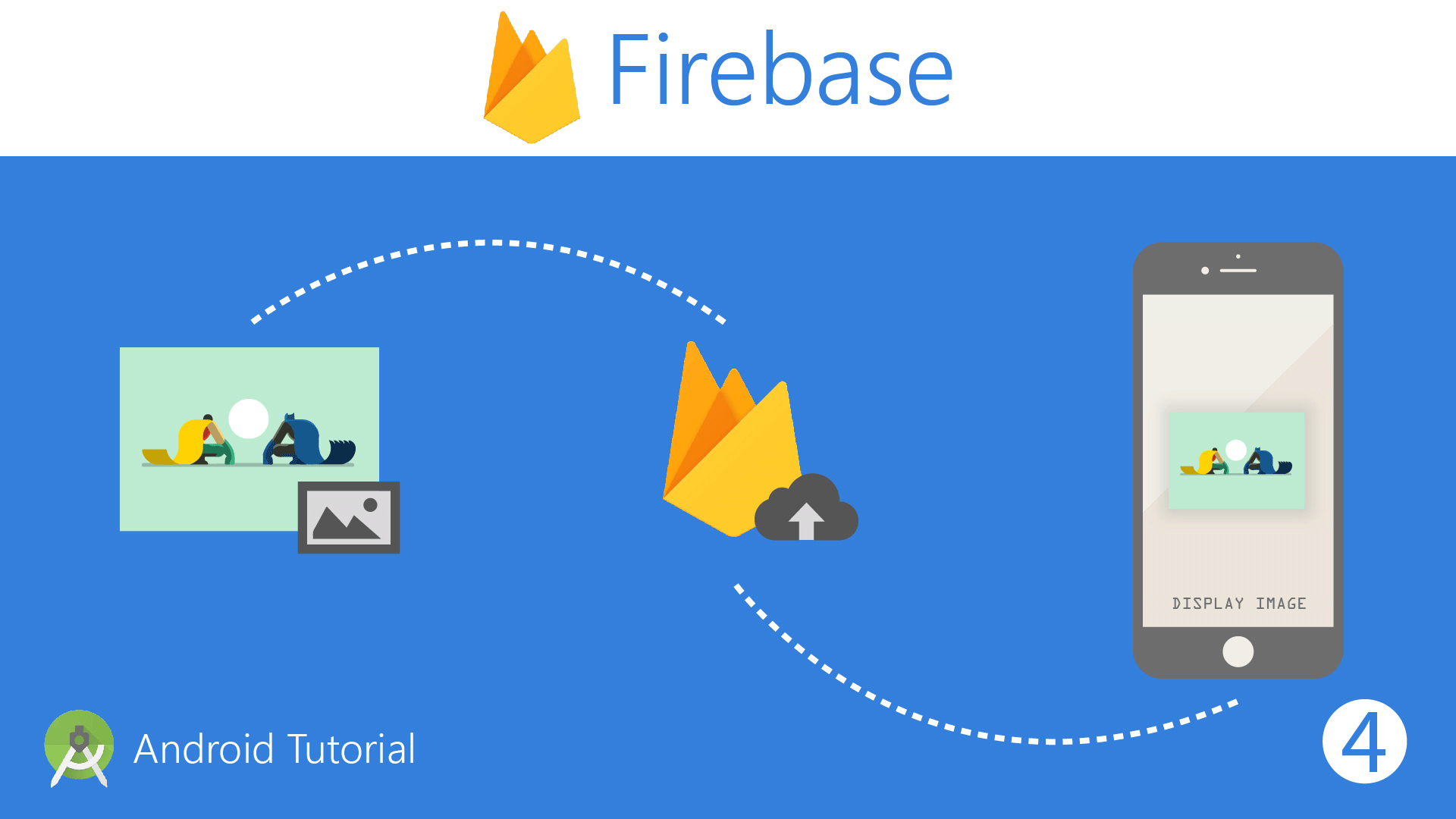 Firebase Tutorial 4